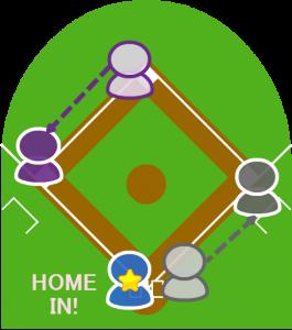 4.2塁走者は三塁に、打者走者も一塁に無事到達した。