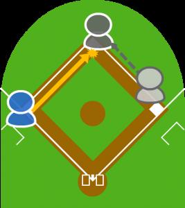 6.それを見たサードは二塁に送球、タイミングは完全アウトだったが、捕球したセカンドがボールを落としてしまった。