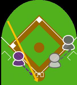 3.レフトがボール捕球し本塁に送球したが、送球は逸れてキャッチャーは捕球できず後ろに転がった。