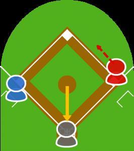 2.投球と同時に1塁走者がスタートした。