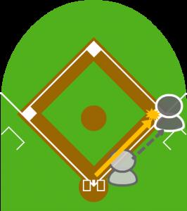 3.打者が一塁に走った。キャッチャーが一塁にいい送球をしたが、一塁手がボールを弾き、打者走者が一塁セーフになった。