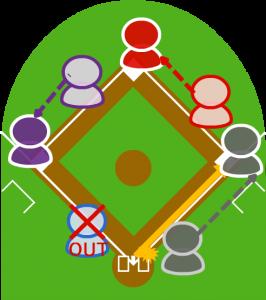 3.キャッチャーは続けて一塁に送球しようとしたが、指が滑って自分の前に落とした慌てて拾って一塁に送球したが打者走者はセーフ。