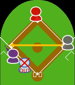 4.しかし三塁をオーバーランした2塁走者を見てファーストは三塁に送球。