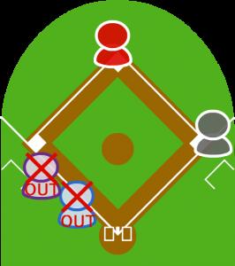5.2塁走者はタッチされアウトになった。