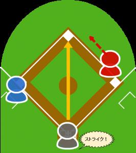2.打者が見逃しストライクが宣告。キャッチャーが二塁に送球した。