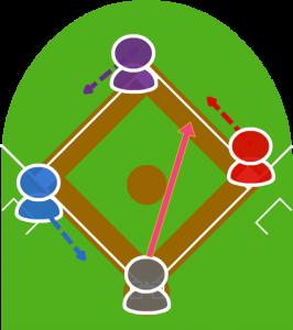 1.打者が強いセカンドゴロを打ち、走者は全員走り始めた。