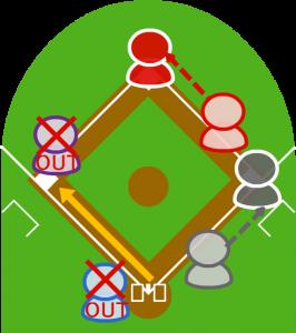 3.その後キャッチャーはすかさず三塁に送球し、2塁走者もフォースアウト。