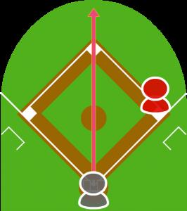 1.打者がセンター前にヒットを打った。