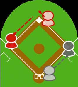 3.それを見て1塁走者は二塁を回り三塁へ向かいセーフ。