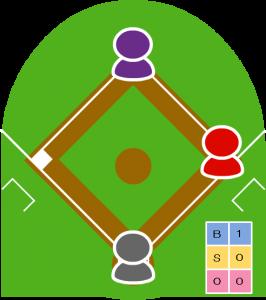 ノーアウト走者1・2塁 カウント1-0