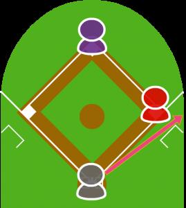 1.打者が一塁後方にファウルフライを打った。