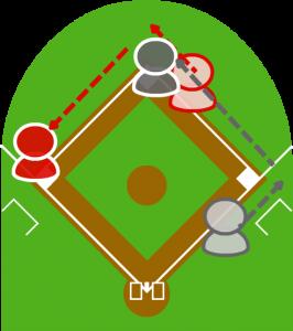 5.それを見て打者走者はは二塁へ、二塁にいた一1塁走者も三塁に到達した。
