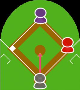 1.打者がピッチャーゴロを打った。