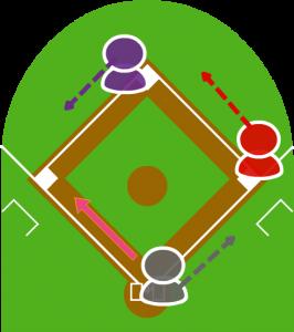2.打者がサード正面にゴロを打った。