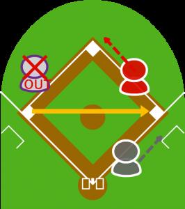 3.サードが一塁に悪送球をした。