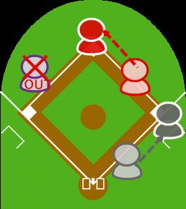 4.打者走者が一塁セーフになった。1塁走者は二塁に無事到達した。