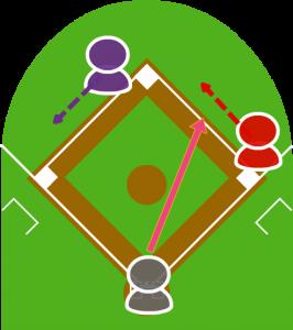 2.打者がセカンドへライナーを打った。