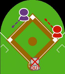 3.セカンドが捕球して打者をアウトにした。