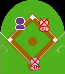 4.走ってきた1塁走者にセカンドがタッチしアウトにした。