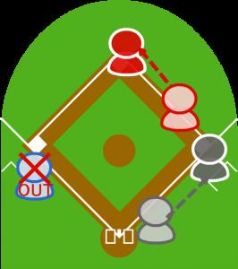 4.1塁走者・打者走者はぞれぞれ、無事次の塁に到達した。