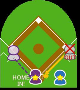 5.ファーストは本塁に送球。受けたキャッチャーはボールを落としてしまい、走者はホームインした。