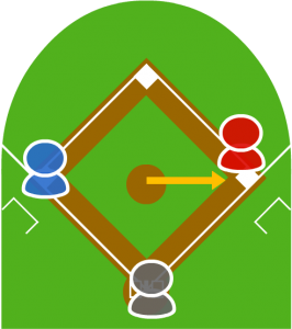 1.ピッチャーが一塁に牽制球を投げた。