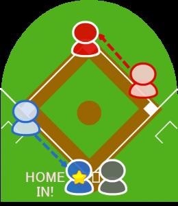 6.ピッチャーがカバーに入ったが、判定はセーフ。1塁走者も二塁に到達した。