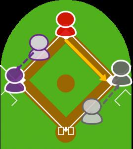 4.受けたセカンドは一塁に送球したが打者走者もセーフ。2塁走者も三塁に到達した。