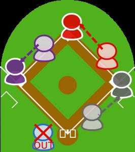 4.1塁走者・打者走者はそれぞれ二塁・一塁に無事到達した。