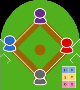 ノーアウト走者満塁 カウント0-0
