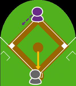 2.投球と同時に2塁走者がスタートした。