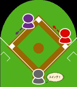 3.打者は空振りをして、バッターボックスから片足出てしまった。