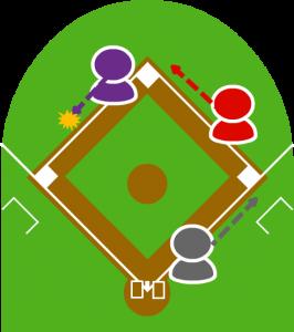 3.2塁走者が三塁に向かう途中で、ショートと接触して体勢を崩してしまった。
