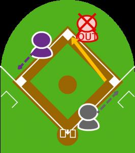 3.捕球したファーストは二塁に送球、ショートが捕球し1塁走者はフォースアウト。
