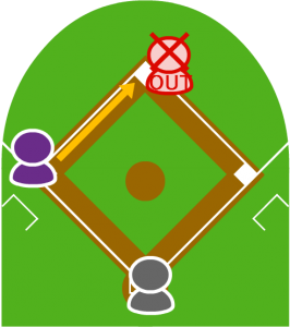 5.続いてサードは二塁に送球し、1塁走者は二塁でタッチアウトになった。