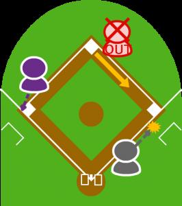 4.続いてショートが一塁に送球したとき、打者は一塁に向かう途中でピッチャーと接触してしまった。