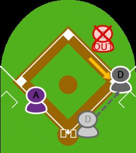 5.続いて一塁に送球し、打者Dはアウトかと思われたがファーストがベースを踏んでいなかった。