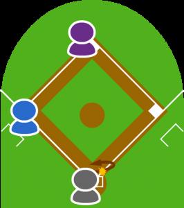 2.打者は打球を打ったとき、キャッチャーのミットがバットに触れた。