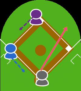 3.しかし打球は前進守備をしていた一二塁間を抜けてライト前に転がった。