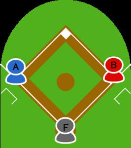 2.続いて4番の打者D打順だが、6番の打者Fが入った。