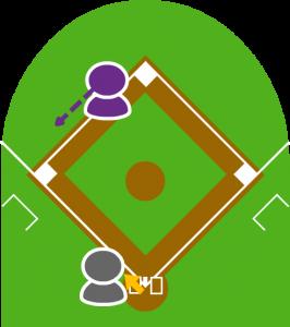 3.インコースに外れたボールを捕球したキャッチャーは三塁に送球しようとし、この仕草を見て打者はバッターボックスを出て避けようとした。