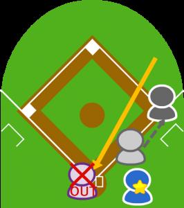 5.ライトが打球を捕球し、本塁に送球。2塁走者はアウトになった。打者走者は一塁に到達した。