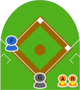 6.続いて7番の打者Gが打席に入った。