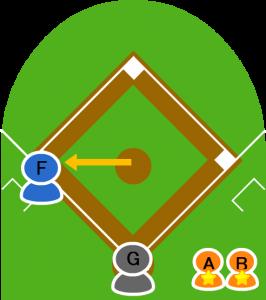 7.ピッチャーは三塁に牽制球を投げた。
