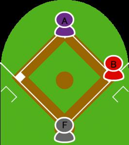 2.続いて3番の打者Cの打順だが、6番の打者Fが入った。