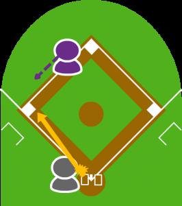 4.しかし送球した際、キャッチャーの腕が打者の体に触れてしまい、送球は少しそれてしまった。