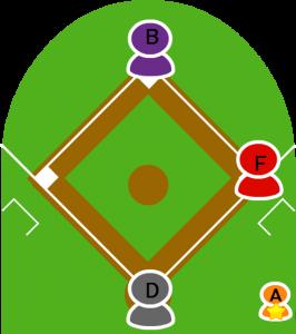 4.続いて4番の打者Dが打席に入った。