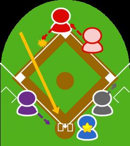 4.レフトは本塁に送球。1塁走者は二塁をまわったところでショートとぶつかって転倒してしまった。