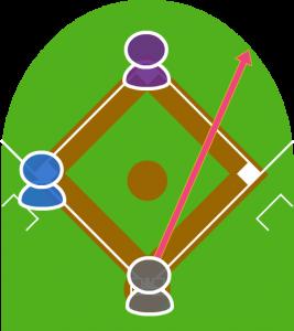 2.打者がライトに大きなフライを打った。