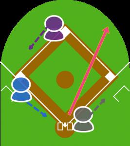 3.ヒットになると確信した2塁走者、3塁走者はそれぞれ次塁に向かった。